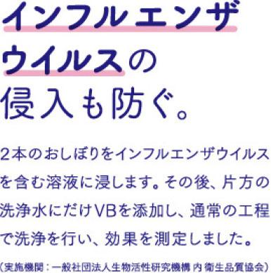 VB(ウイルスブロック)加工